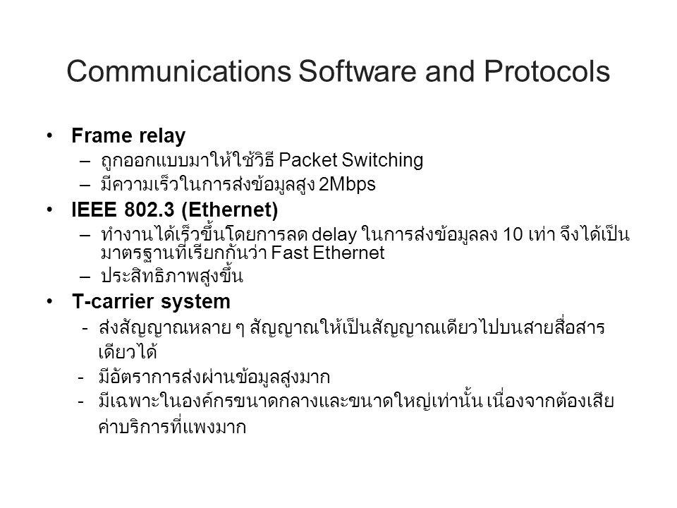 Communications Software and Protocols Frame relay – ถูกออกแบบมาให้ใช้วิธี Packet Switching – มีความเร็วในการส่งข้อมูลสูง 2Mbps IEEE 802.3 (Ethernet)