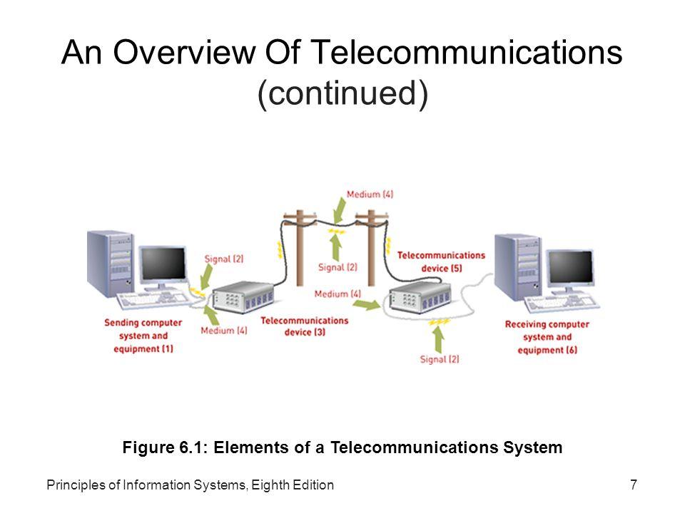 Principles of Information Systems, Eighth Edition8 Basic Communications Channel Characteristics Communication channels( ช่องทางการสื่อสาร ) can be classified as: Simplex channel ( การสื่อสารแบบทางเดียว ): เป็นการ สื่อสารที่ผู้ส่งสามารถส่งข้อมูลได้เพียงทางเดียวเท่านั้น One- way Communication เช่น การกระจายเสียงทางวิทยุ และ การแพร่ภาพทางโทรทัศน์ Half-duplex channel ( การสื่อสารแบบทางใดทางหนึ่ง ): เป็นการสื่อสารที่แต่ละฝ่ายสามารถรับ – ส่งข้อมูลได้ แต่จะไม่ สามารถทำได้ในเวลาเดียวกัน เช่น การใช้วิทยุสื่อสารตำรวจ เว็บบอร์ด อีเมล์ เป็นต้น Full-duplex channel ( การสื่อสารแบบสองทาง ): เป็นการ สื่อสารที่สามารถรับ - ส่ง ข้อมูลได้พร้อมกันทั้งสองทาง เช่น การคุยโทรศัพท์