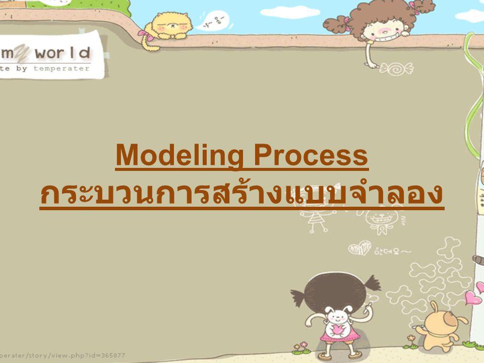 Modeling Process กระบวนการสร้างแบบจำลอง