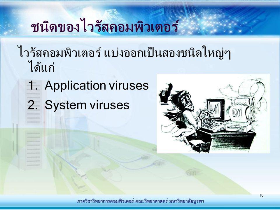 10 ชนิดของไวรัสคอมพิวเตอร์ ไวรัสคอมพิวเตอร์ แบ่งออกเป็นสองชนิดใหญ่ๆ ได้แก่ 1. Application viruses 2. System viruses