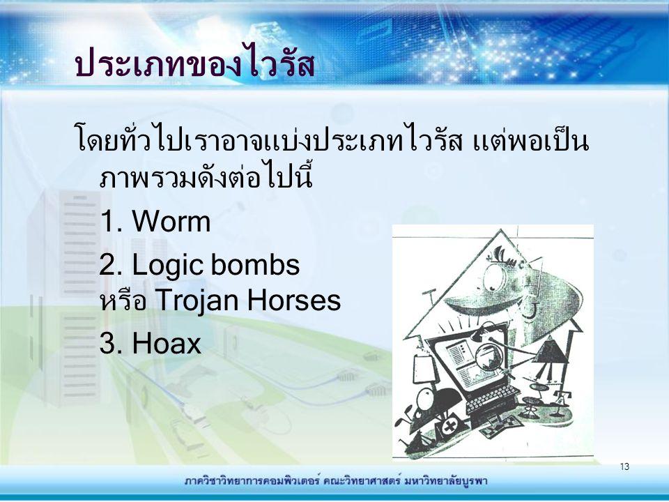13 ประเภทของไวรัส โดยทั่วไปเราอาจแบ่งประเภทไวรัส แต่พอเป็น ภาพรวมดังต่อไปนี้ 1. Worm 2. Logic bombs หรือ Trojan Horses 3. Hoax