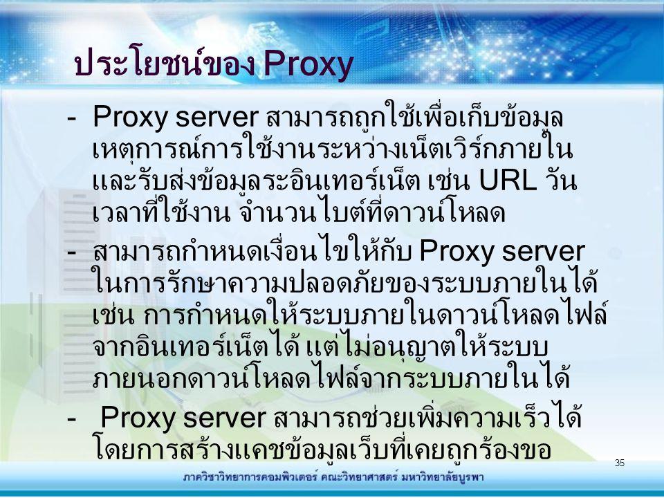 35 ประโยชน์ของ Proxy - Proxy server สามารถถูกใช้เพื่อเก็บข้อมูล เหตุการณ์การใช้งานระหว่างเน็ตเวิร์กภายใน และรับส่งข้อมูลระอินเทอร์เน็ต เช่น URL วัน เว
