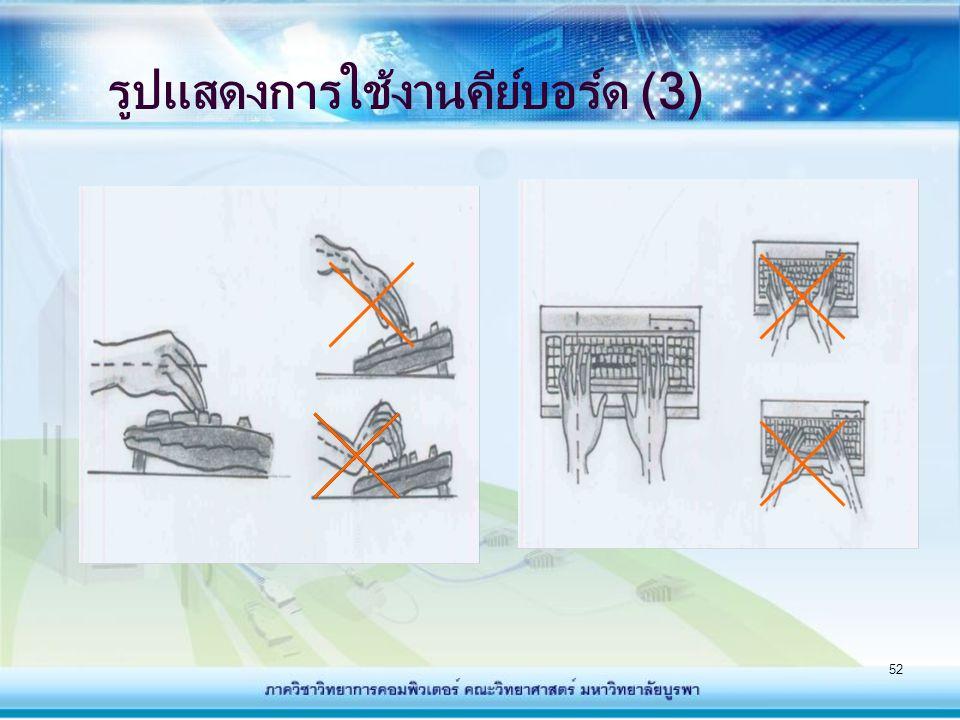 52 รูปแสดงการใช้งานคีย์บอร์ด (3)