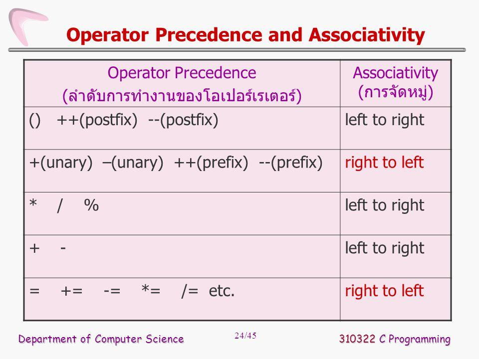 24/45 Operator Precedence and Associativity Operator Precedence (ลำดับการทำงานของโอเปอร์เรเตอร์) Associativity (การจัดหมู่) () ++(postfix) --(postfix)