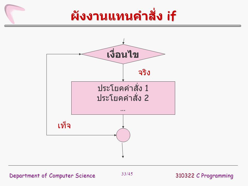 33/45 310322 C Programming Department of Computer Science ผังงานแทนคำสั่ง if เงื่อนไข ประโยคคำสั่ง 1 ประโยคคำสั่ง 2 … จริง เท็จ