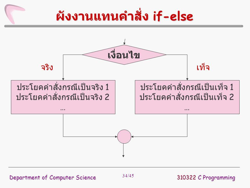 34/45 310322 C Programming Department of Computer Science ผังงานแทนคำสั่ง if-else เงื่อนไข ประโยคคำสั่งกรณีเป็นจริง 1 ประโยคคำสั่งกรณีเป็นจริง 2 … จริ