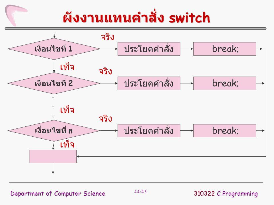 44/45 310322 C Programming Department of Computer Science ผังงานแทนคำสั่ง switch เงื่อนไขที่ 1 จริง เท็จ ประโยคคำสั่ง break; เงื่อนไขที่ 2 ประโยคคำสั่