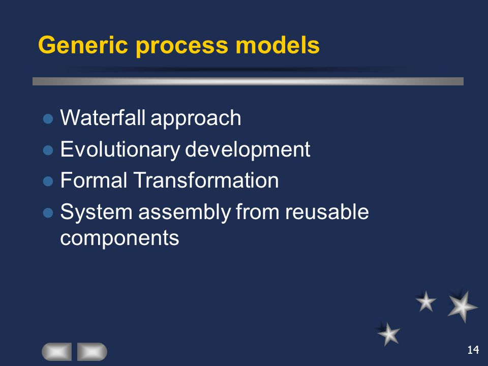 14 Generic process models Waterfall approach Evolutionary development Formal Transformation System assembly from reusable components