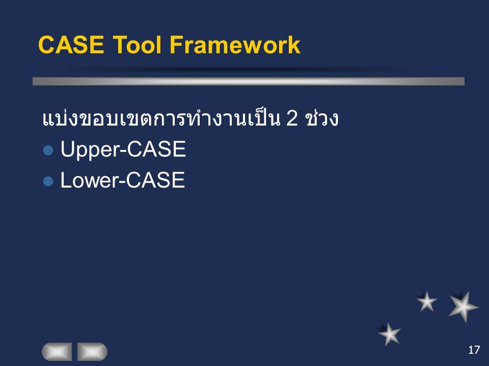 17 CASE Tool Framework แบ่งขอบเขตการทำงานเป็น 2 ช่วง Upper-CASE Lower-CASE