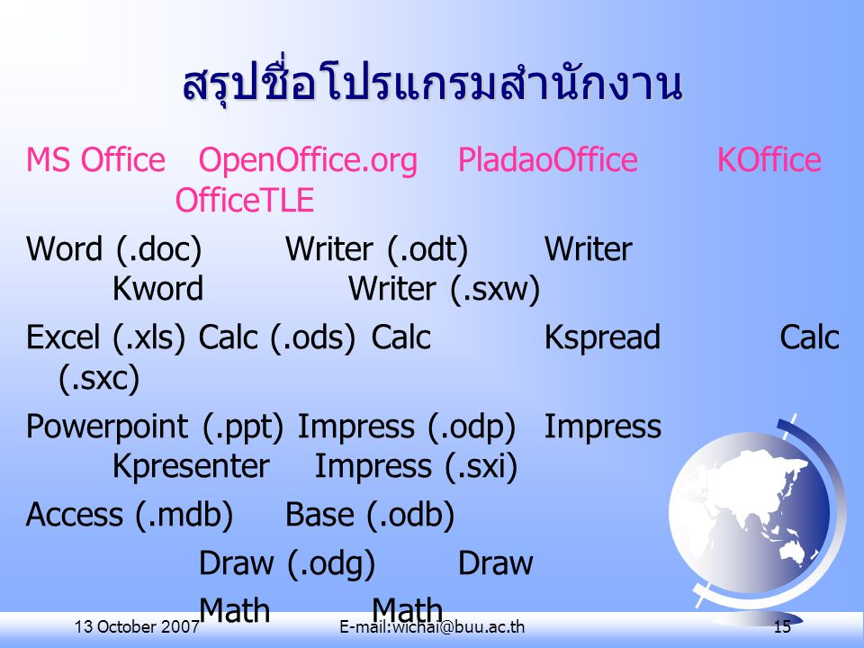 13 October 2007E-mail:wichai@buu.ac.th 15 สรุปชื่อโปรแกรมสำนักงาน MS Office OpenOffice.org PladaoOfficeKOffice OfficeTLE Word (.doc) Writer (.odt)Writer Kword Writer (.sxw) Excel (.xls) Calc (.ods) CalcKspread Calc (.sxc) Powerpoint (.ppt) Impress (.odp) Impress Kpresenter Impress (.sxi) Access (.mdb) Base (.odb) Draw (.odg)Draw Math