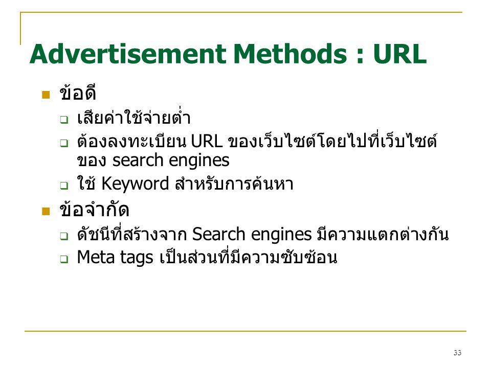 33 ข้อดี  เสียค่าใช้จ่ายต่ำ  ต้องลงทะเบียน URL ของเว็บไซต์โดยไปที่เว็บไซต์ ของ search engines  ใช้ Keyword สำหรับการค้นหา ข้อจำกัด  ดัชนีที่สร้างจ