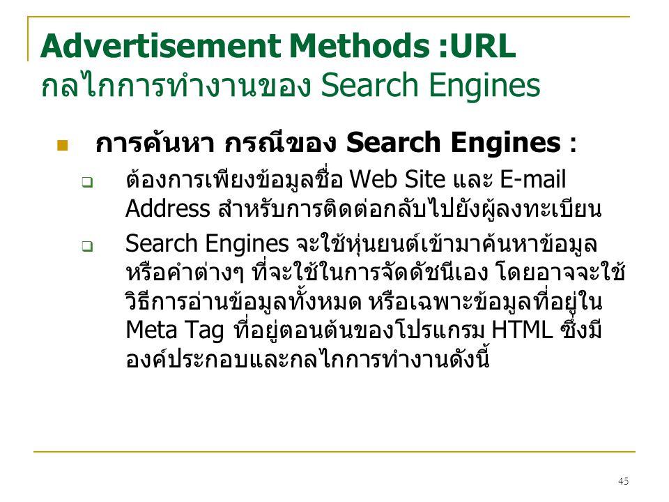 45 การค้นหา กรณีของ Search Engines :  ต้องการเพียงข้อมูลชื่อ Web Site และ E-mail Address สำหรับการติดต่อกลับไปยังผู้ลงทะเบียน  Search Engines จะใช้ห