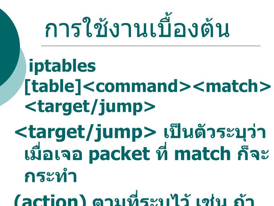 การใช้งานเบื้องต้น iptables [table] เป็นตัวระบุว่า เมื่อเจอ packet ที่ match ก็จะ กระทำ (action) ตามที่ระบุไว้ เช่น ถ้า packet ใดมี source ip address