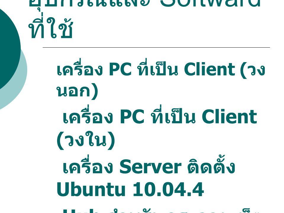 อุปกรณ์และ Softward ที่ใช้ เครื่อง PC ที่เป็น Client ( วง นอก ) เครื่อง PC ที่เป็น Client ( วงใน ) เครื่อง Server ติดตั้ง Ubuntu 10.04.4 Hub สำหรับกระ