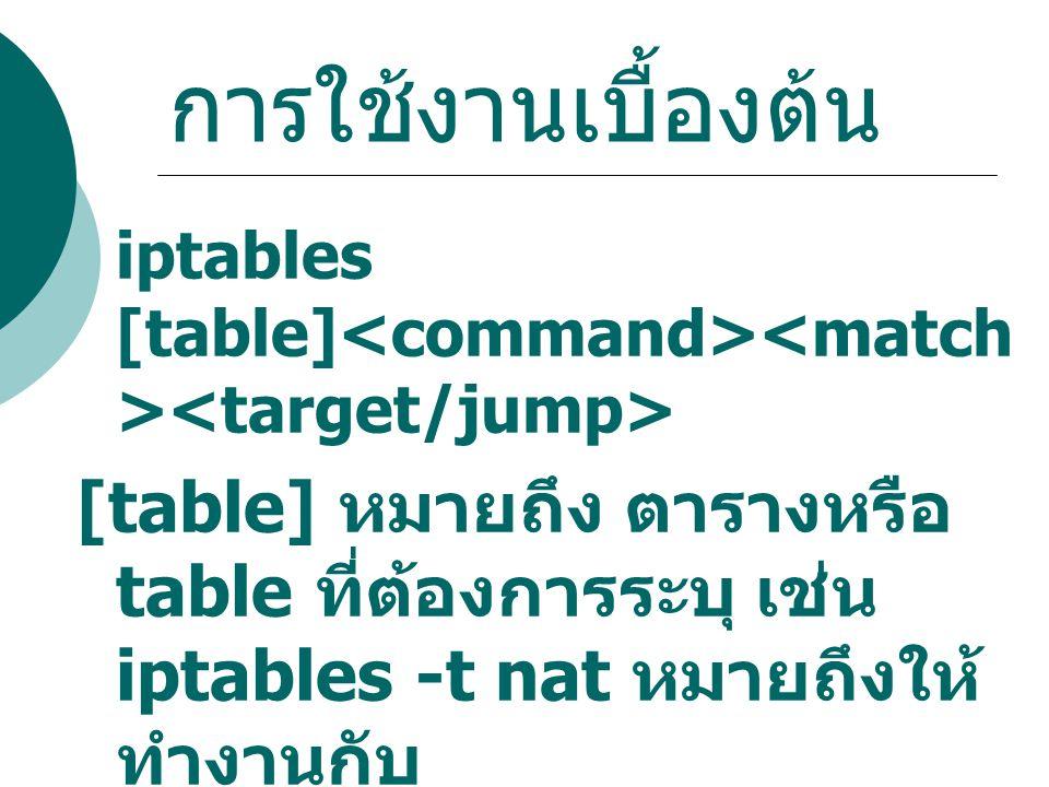 การใช้งานเบื้องต้น iptables [table] [table] หมายถึง ตารางหรือ table ที่ต้องการระบุ เช่น iptables -t nat หมายถึงให้ ทำงานกับ nat table ในกรณีที่ไม่ได้ร