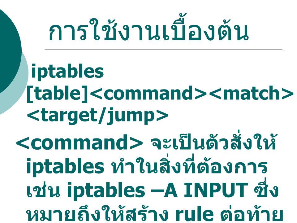 การใช้งานเบื้องต้น iptables [table] จะเป็นตัวสั่งให้ iptables ทำในสิ่งที่ต้องการ เช่น iptables –A INPUT ซึ่ง หมายถึงให้สร้าง rule ต่อท้าย INPUT chain