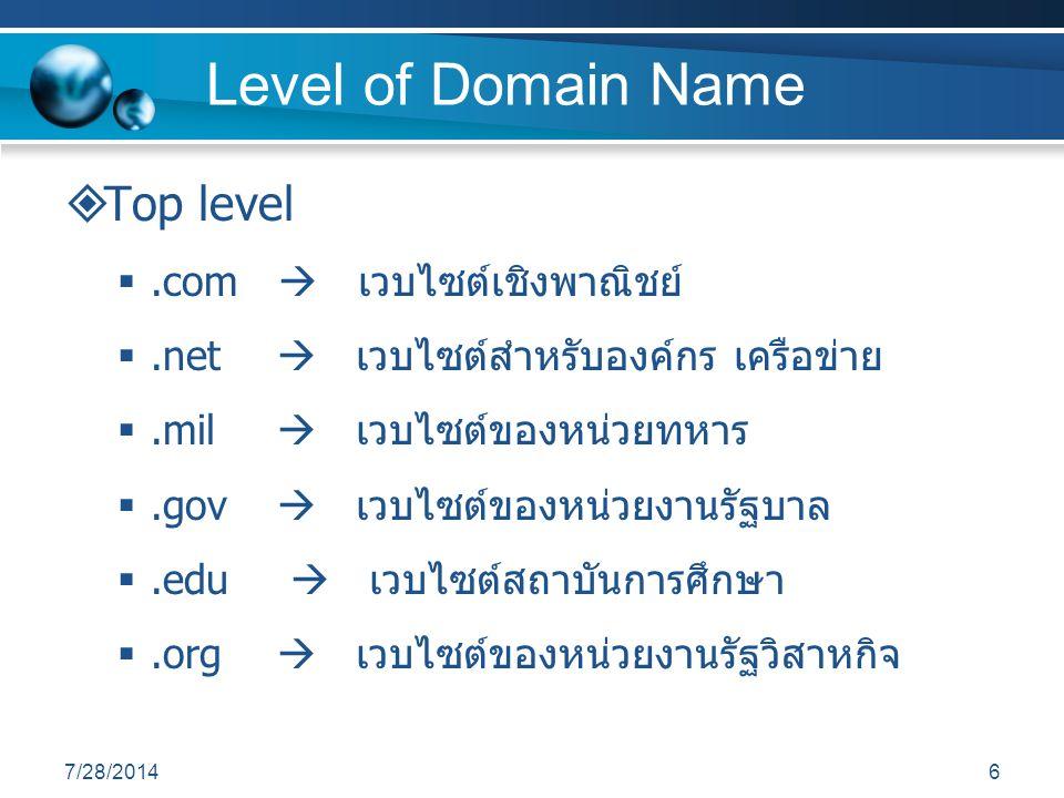 7/28/20146 Level of Domain Name  Top level .com  เวบไซต์เชิงพาณิชย์ .net  เวบไซต์สำหรับองค์กร เครือข่าย .mil  เวบไซต์ของหน่วยทหาร .gov  เวบไซต์ของหน่วยงานรัฐบาล .edu  เวบไซต์สถาบันการศึกษา .org  เวบไซต์ของหน่วยงานรัฐวิสาหกิจ