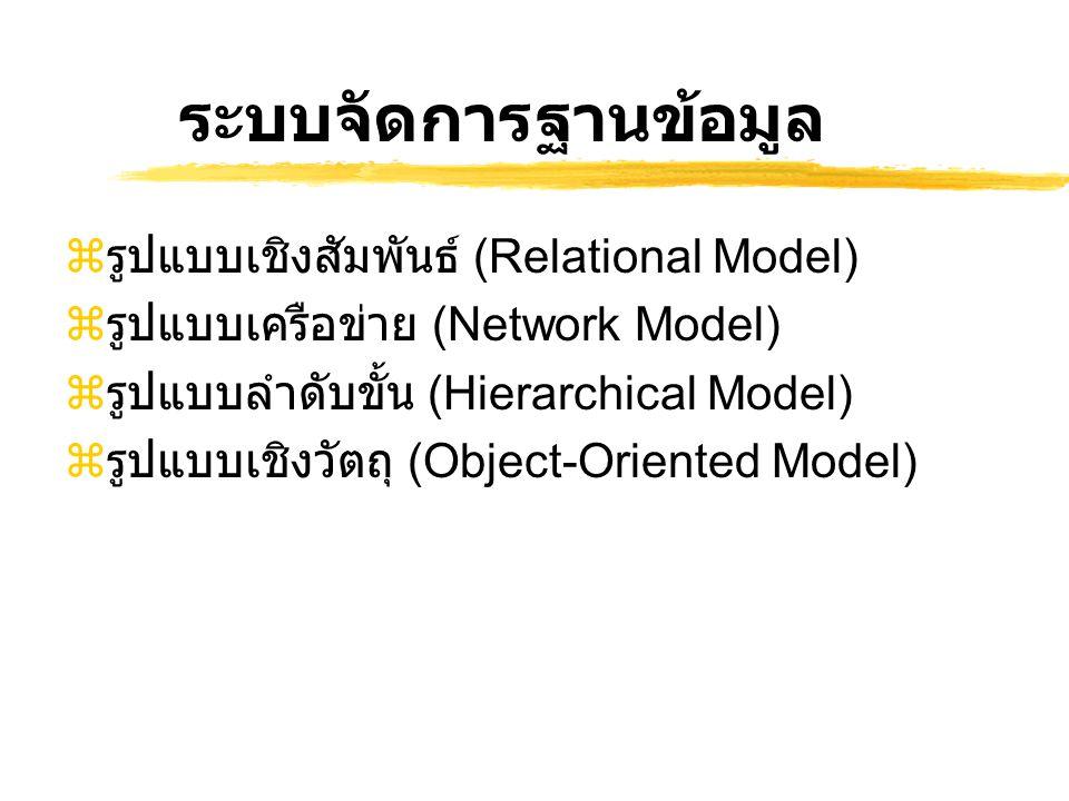 ระบบจัดการฐานข้อมูล  รูปแบบเชิงสัมพันธ์ (Relational Model)  รูปแบบเครือข่าย (Network Model)  รูปแบบลำดับขั้น (Hierarchical Model)  รูปแบบเชิงวัตถุ