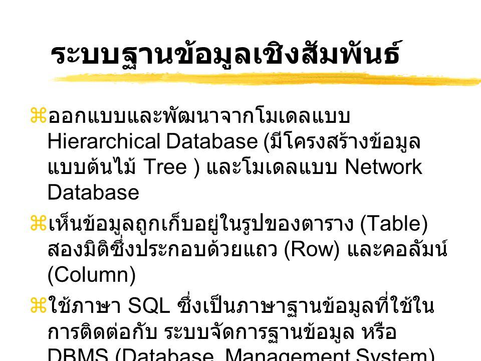 ระบบฐานข้อมูลเชิงสัมพันธ์  ออกแบบและพัฒนาจากโมเดลแบบ Hierarchical Database ( มีโครงสร้างข้อมูล แบบต้นไม้ Tree ) และโมเดลแบบ Network Database  เห็นข้