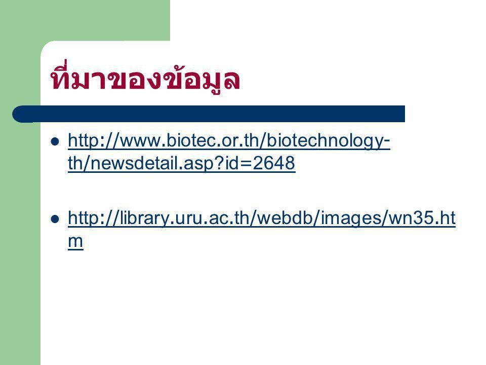 ที่มาของข้อมูล http://www.biotec.or.th/biotechnology- th/newsdetail.asp?id=2648 http://www.biotec.or.th/biotechnology- th/newsdetail.asp?id=2648 http: