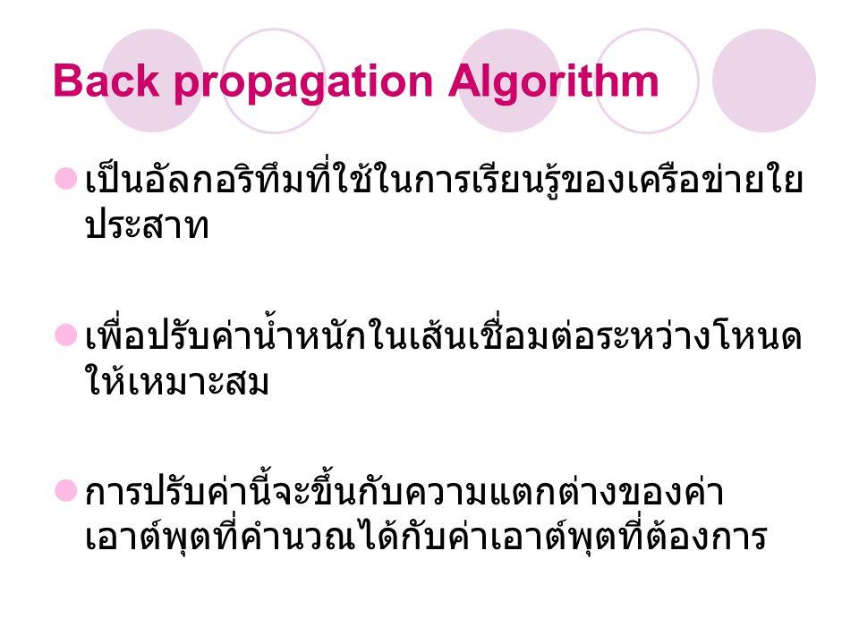 Back propagation Algorithm เป็นอัลกอริทึมที่ใช้ในการเรียนรู้ของเครือข่ายใย ประสาท เพื่อปรับค่าน้ำหนักในเส้นเชื่อมต่อระหว่างโหนด ให้เหมาะสม การปรับค่าน