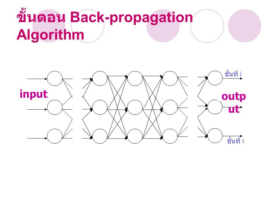 ขั้นตอน Back-propagation Algorithm outp ut input ชั้นที่ i