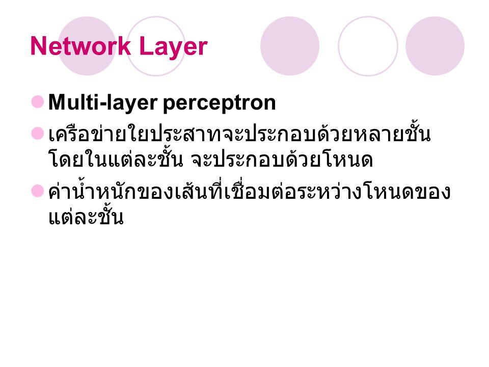 Network Layer Multi-layer perceptron เครือข่ายใยประสาทจะประกอบด้วยหลายชั้น โดยในแต่ละชั้น จะประกอบด้วยโหนด ค่าน้ำหนักของเส้นที่เชื่อมต่อระหว่างโหนดของ