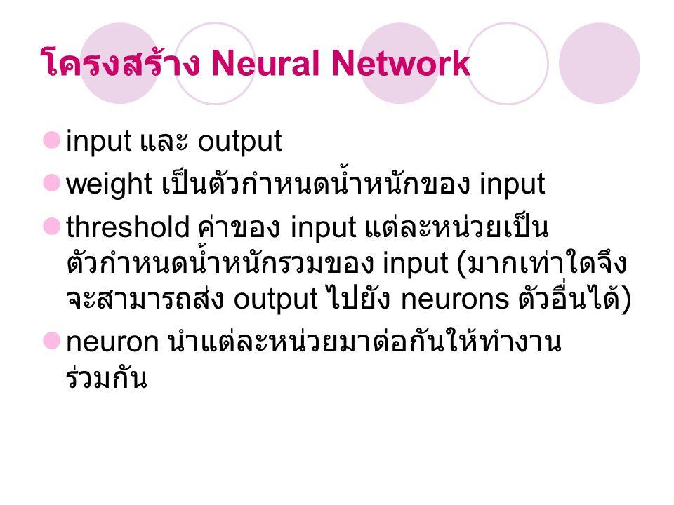 โครงสร้าง Neural Network input และ output weight เป็นตัวกำหนดน้ำหนักของ input threshold ค่าของ input แต่ละหน่วยเป็น ตัวกำหนดน้ำหนักรวมของ input ( มากเ