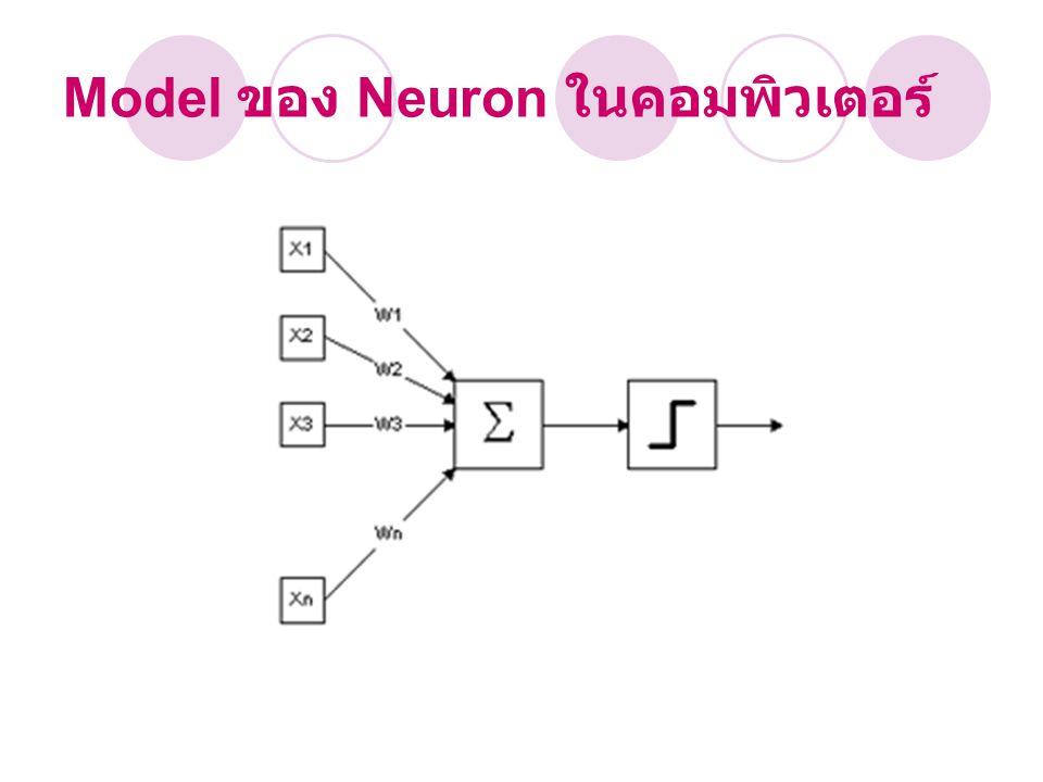 หลักการ Neural Network นำ input มาคูณกับ weight ของแต่ละขา รวมค่าของ input ทุก ๆ ขา เอาค่าที่ได้มาเทียบกับ threshold ที่กำหนดไว้ ถ้าผลรวมมีค่ามากกว่า threshold แล้ว neuron ก็จะส่ง output ออกไป output ที่ได้จะถูกส่งไปยัง input ของ neuron อื่น ๆ ที่เชื่อมกันใน network