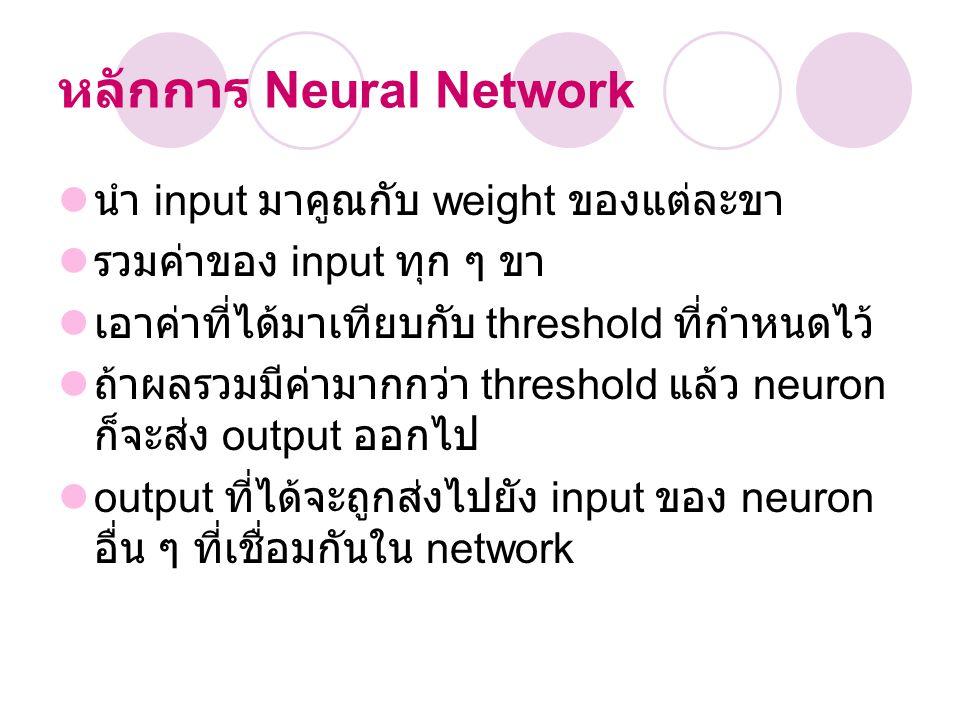 หลักการ Neural Network นำ input มาคูณกับ weight ของแต่ละขา รวมค่าของ input ทุก ๆ ขา เอาค่าที่ได้มาเทียบกับ threshold ที่กำหนดไว้ ถ้าผลรวมมีค่ามากกว่า