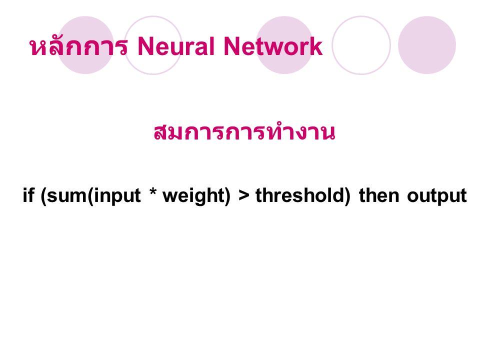 หลักการ Neural Network สมการการทำงาน if (sum(input * weight) > threshold) then output