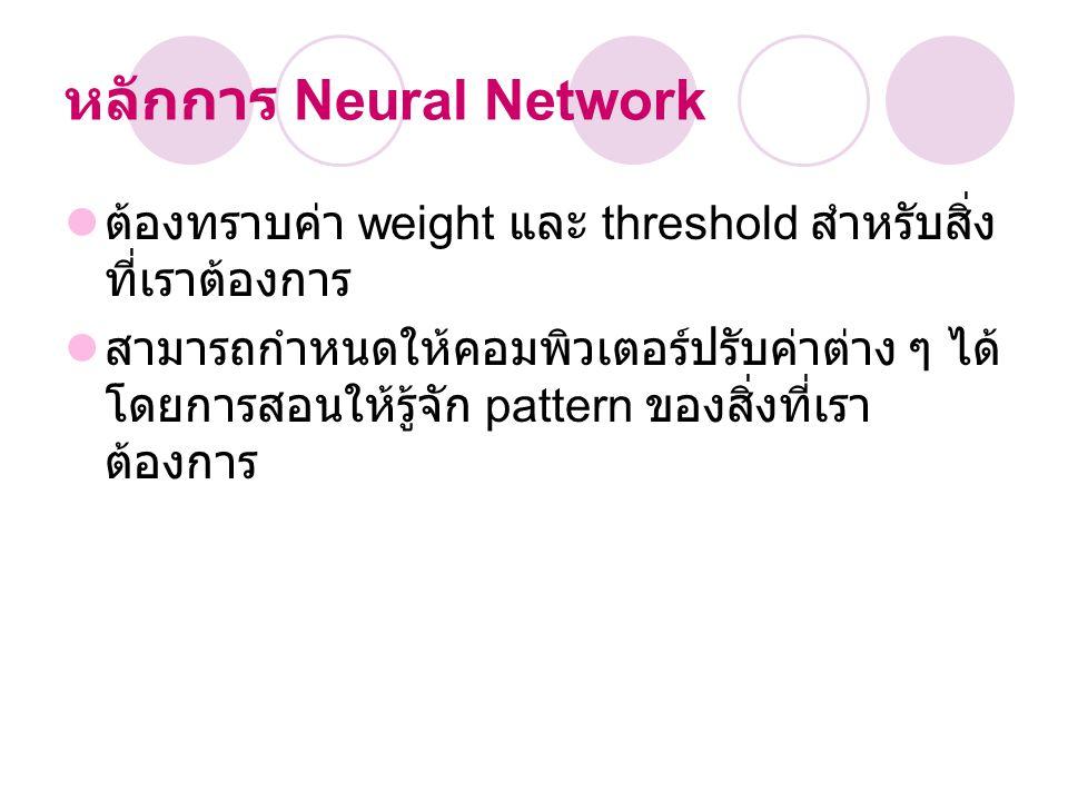 ตัวอย่างหลักการ Neural Network แบ่ง input เป็น 9 ตัวคือเป็นตาราง 3x3 ถ้ามีเส้นขีดผ่านให้เอาค่าที่กำหนดมาคูณกับ น้ำหนักแล้วนำมารวมกัน กำหนดค่าเพื่อแยกแยะระหว่างสี่เหลี่ยมกับ สามเหลี่ยม