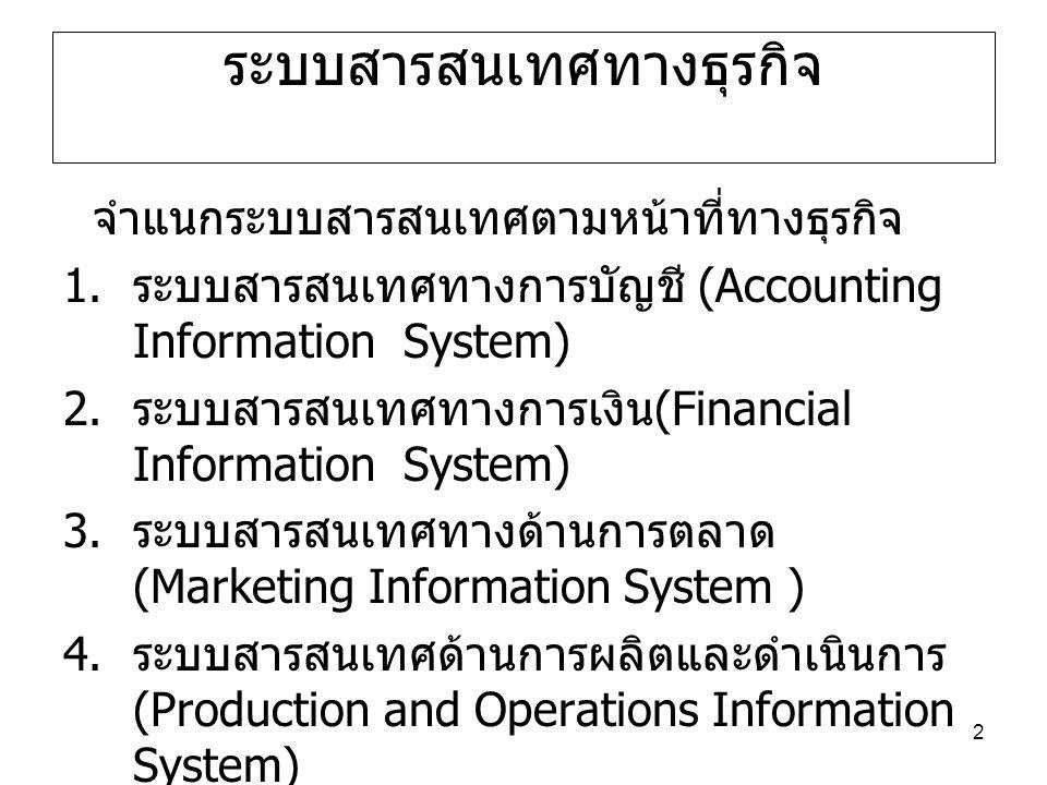 2 ระบบสารสนเทศทางธุรกิจ จำแนกระบบสารสนเทศตามหน้าที่ทางธุรกิจ 1.