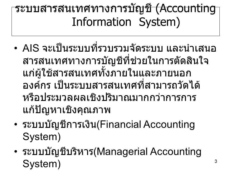 3 ระบบสารสนเทศทางการบัญชี (Accounting Information System) AIS จะเป็นระบบที่รวบรวมจัดระบบ และนำเสนอ สารสนเทศทางการบัญชีที่ช่วยในการตัดสินใจ แก่ผู้ใช้สารสนเทศทั้งภายในและภายนอก องค์กร เป็นระบบสารสนเทศที่สามารถวัดได้ หรือประมวลผลเชิงปริมาณมากกว่าการการ แก้ปัญหาเชิงคุณภาพ ระบบบัญชีการเงิน (Financial Accounting System) ระบบบัญชีบริหาร (Managerial Accounting System)