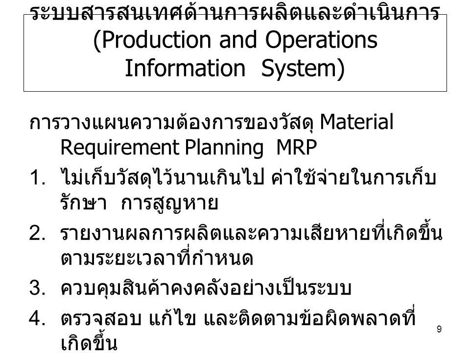 9 การวางแผนความต้องการของวัสดุ Material Requirement Planning MRP 1.