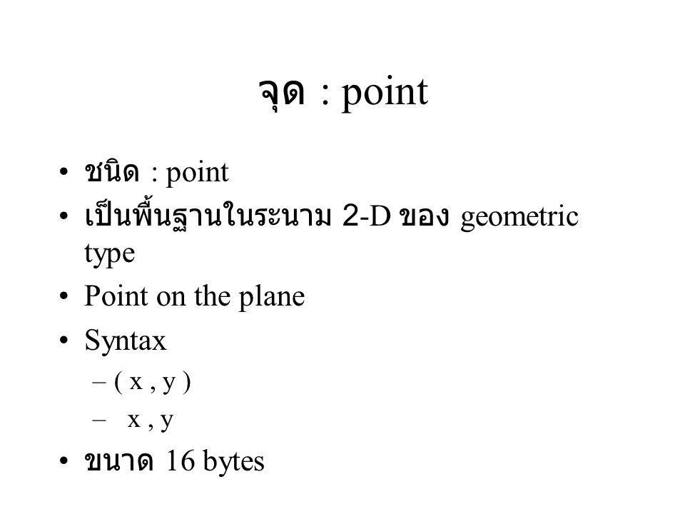 จุด : point ชนิด : point เป็นพื้นฐานในระนาม 2-D ของ geometric type Point on the plane Syntax –( x, y ) – x, y ขนาด 16 bytes