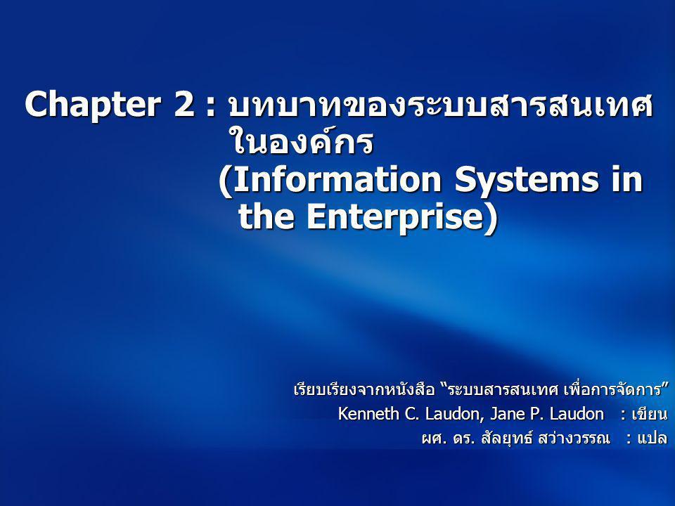 "Chapter 2 : บทบาทของระบบสารสนเทศ ในองค์กร (Information Systems in the Enterprise) เรียบเรียงจากหนังสือ ""ระบบสารสนเทศ เพื่อการจัดการ"" Kenneth C. Laudon"