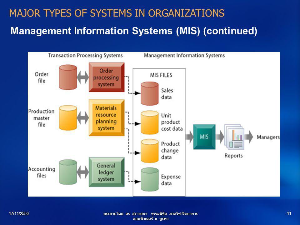 17/11/2550บรรยายโดย ดร. สุรางคนา ธรรมลิขิต ภาควิชาวิทยาการ คอมพิวเตอร์ ม. บูรพา 11 Management Information Systems (MIS) (continued) MAJOR TYPES OF SYS