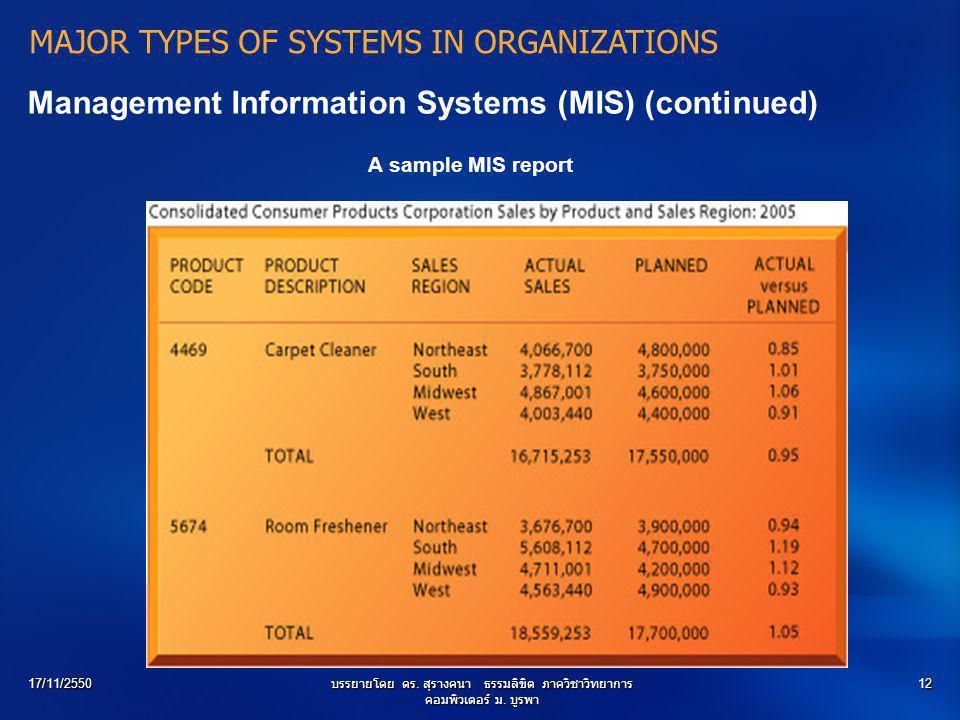 17/11/2550บรรยายโดย ดร. สุรางคนา ธรรมลิขิต ภาควิชาวิทยาการ คอมพิวเตอร์ ม. บูรพา 12 Management Information Systems (MIS) (continued) A sample MIS repor