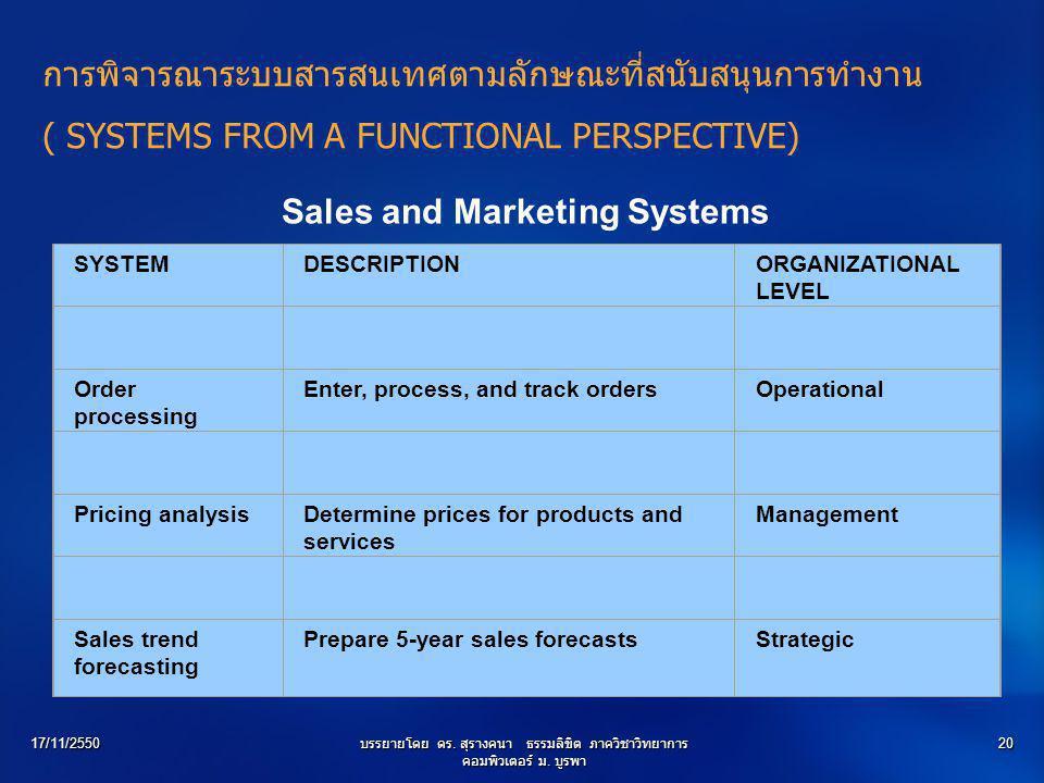 17/11/2550บรรยายโดย ดร. สุรางคนา ธรรมลิขิต ภาควิชาวิทยาการ คอมพิวเตอร์ ม. บูรพา 20 Sales and Marketing Systems SYSTEMDESCRIPTIONORGANIZATIONAL LEVEL O