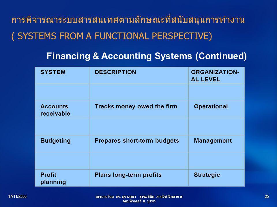 17/11/2550บรรยายโดย ดร. สุรางคนา ธรรมลิขิต ภาควิชาวิทยาการ คอมพิวเตอร์ ม. บูรพา 25 Financing & Accounting Systems (Continued) SYSTEMDESCRIPTIONORGANIZ
