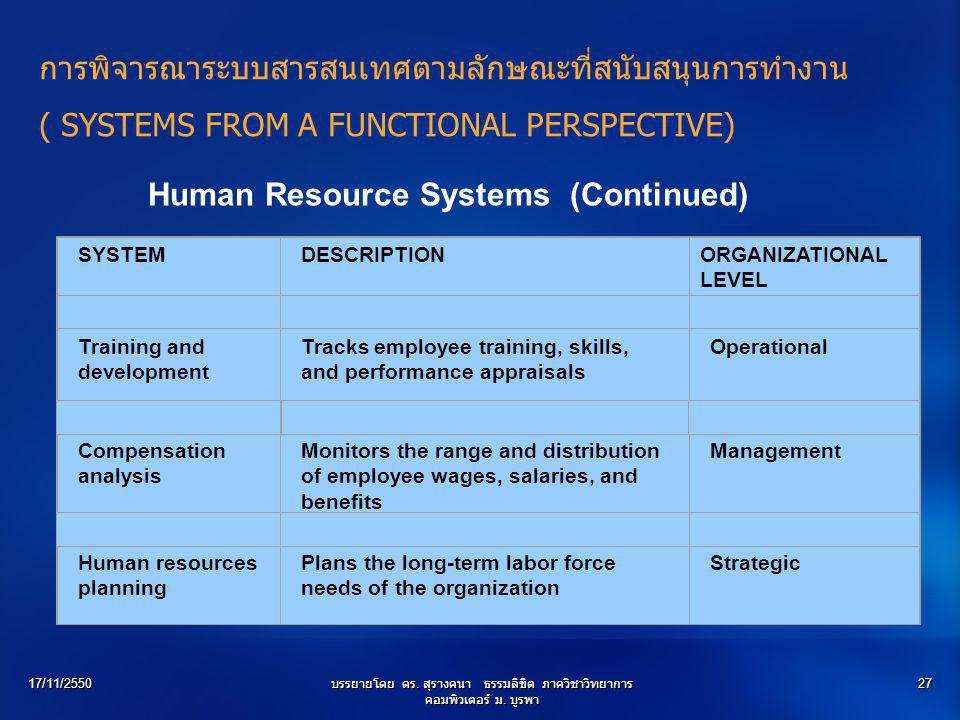 17/11/2550บรรยายโดย ดร. สุรางคนา ธรรมลิขิต ภาควิชาวิทยาการ คอมพิวเตอร์ ม. บูรพา 27 Human Resource Systems (Continued) SYSTEMDESCRIPTIONORGANIZATIONAL