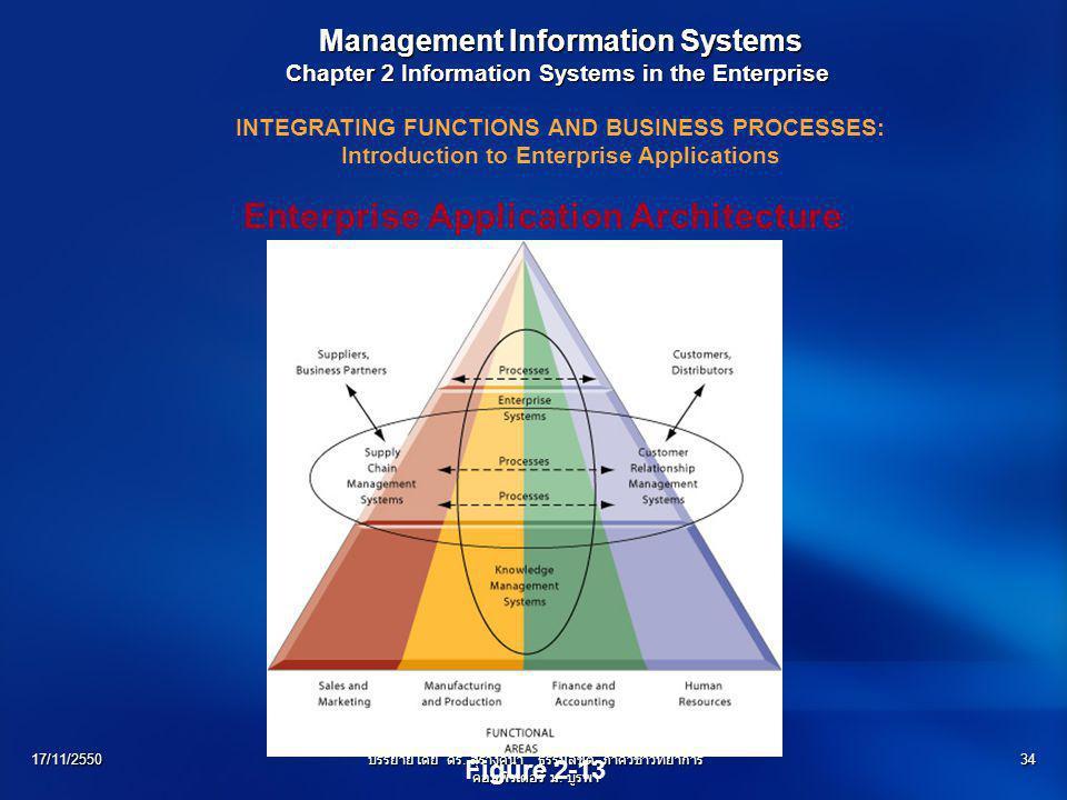 17/11/2550บรรยายโดย ดร. สุรางคนา ธรรมลิขิต ภาควิชาวิทยาการ คอมพิวเตอร์ ม. บูรพา 34 Management Information Systems Management Information Systems Chapt