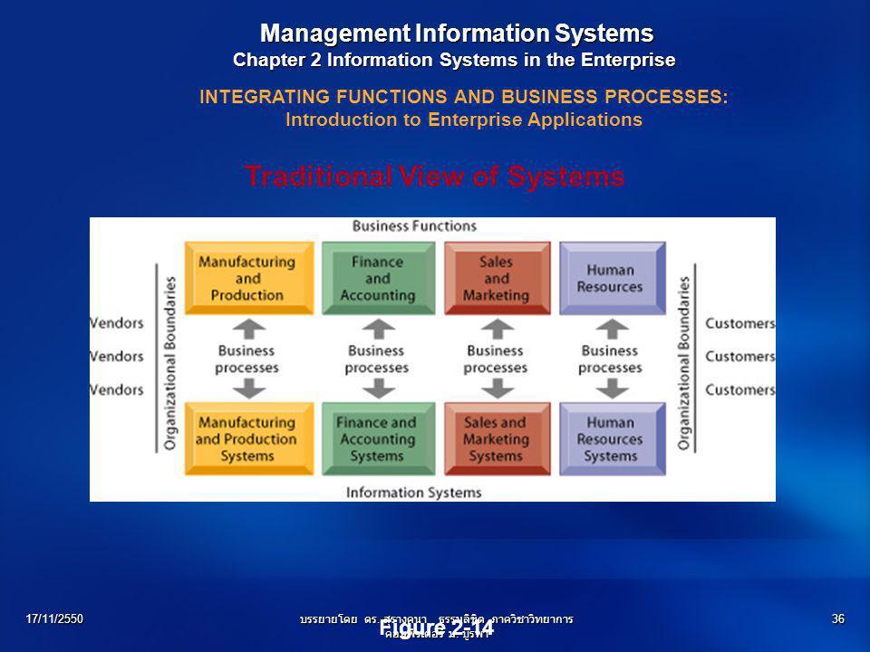17/11/2550บรรยายโดย ดร. สุรางคนา ธรรมลิขิต ภาควิชาวิทยาการ คอมพิวเตอร์ ม. บูรพา 36 Management Information Systems Management Information Systems Chapt
