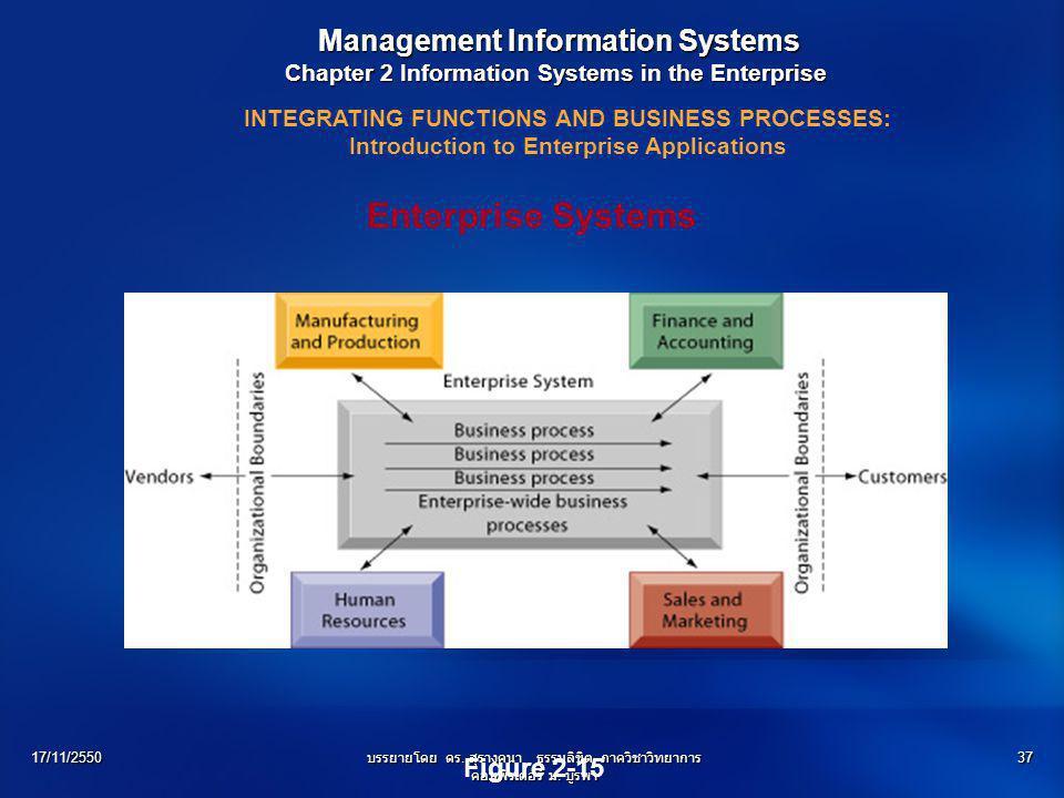 17/11/2550บรรยายโดย ดร. สุรางคนา ธรรมลิขิต ภาควิชาวิทยาการ คอมพิวเตอร์ ม. บูรพา 37 Management Information Systems Management Information Systems Chapt