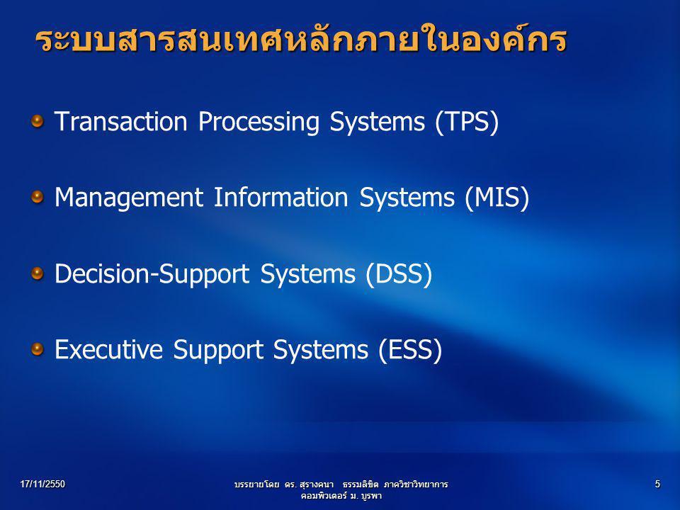 17/11/2550บรรยายโดย ดร. สุรางคนา ธรรมลิขิต ภาควิชาวิทยาการ คอมพิวเตอร์ ม. บูรพา 5 ระบบสารสนเทศหลักภายในองค์กร Transaction Processing Systems (TPS) Man