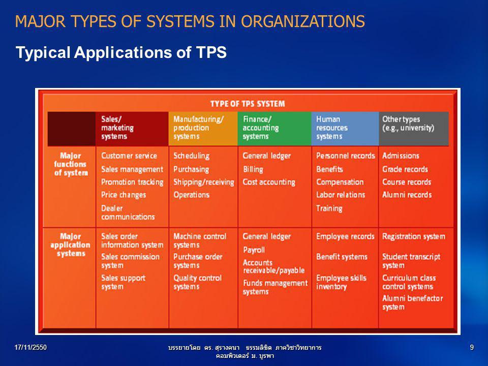17/11/2550บรรยายโดย ดร. สุรางคนา ธรรมลิขิต ภาควิชาวิทยาการ คอมพิวเตอร์ ม. บูรพา 9 Typical Applications of TPS MAJOR TYPES OF SYSTEMS IN ORGANIZATIONS