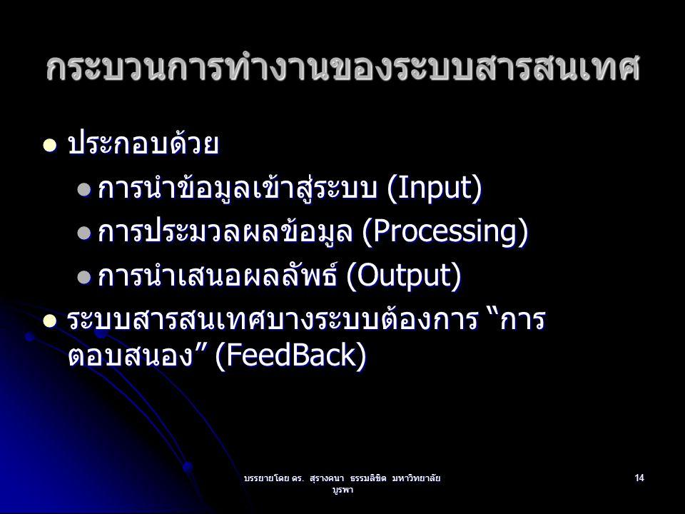 บรรยายโดย ดร. สุรางคนา ธรรมลิขิต มหาวิทยาลัย บูรพา 14 กระบวนการทำงานของระบบสารสนเทศ ประกอบด้วย ประกอบด้วย การนำข้อมูลเข้าสู่ระบบ (Input) การนำข้อมูลเข