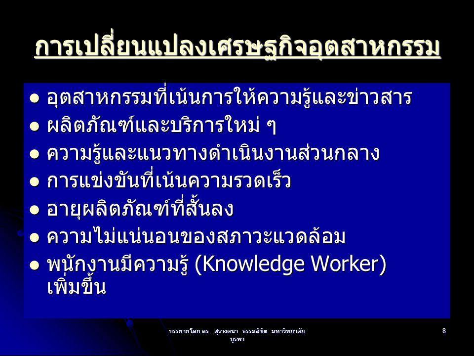 บรรยายโดย ดร. สุรางคนา ธรรมลิขิต มหาวิทยาลัย บูรพา 8 การเปลี่ยนแปลงเศรษฐกิจอุตสาหกรรม อุตสาหกรรมที่เน้นการให้ความรู้และข่าวสาร อุตสาหกรรมที่เน้นการให้