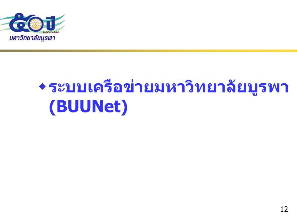 12  ระบบเครือข่ายมหาวิทยาลัยบูรพา (BUUNet)